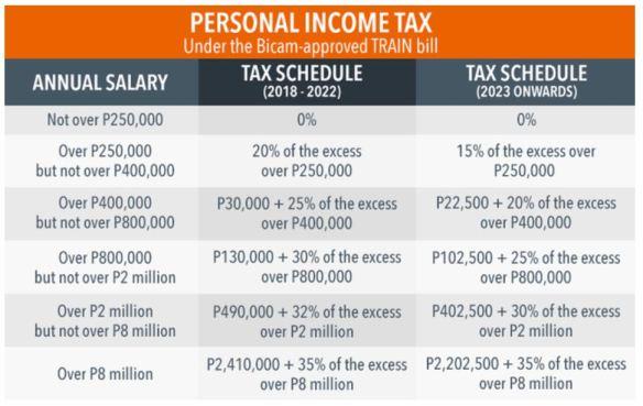Rappler taxes
