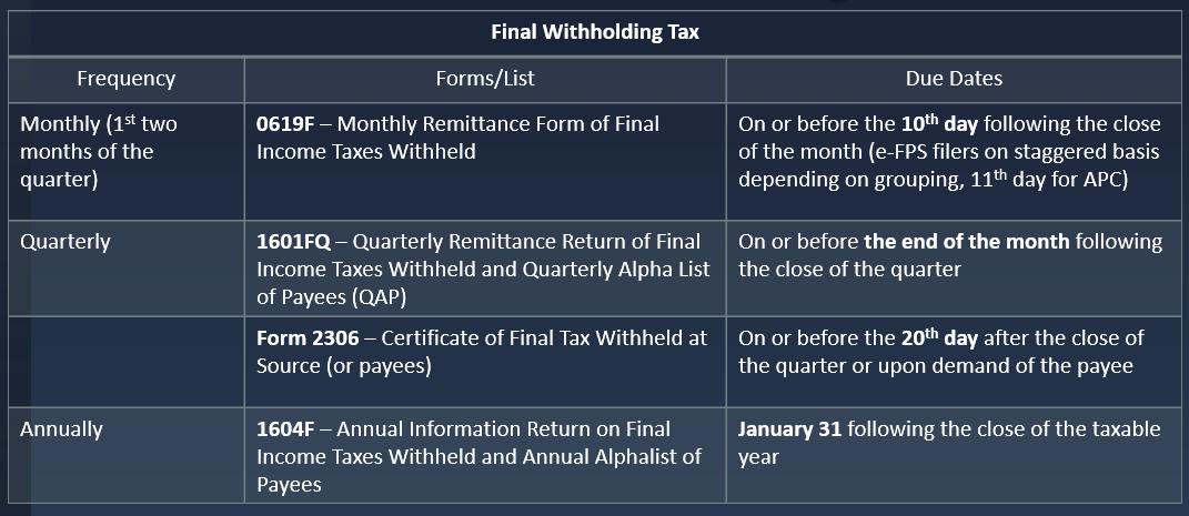 Final Wtax